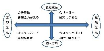 jinzaiportforio2.jpg